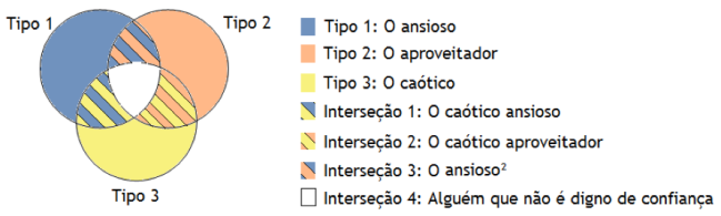 Do elevador diagrama.png